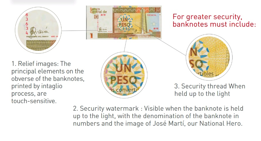 Counterfeit Cuba Money
